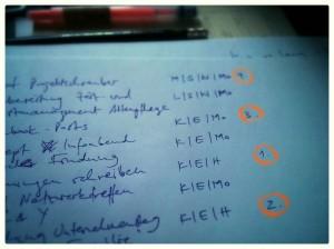 Zeitmanagement Leipzig